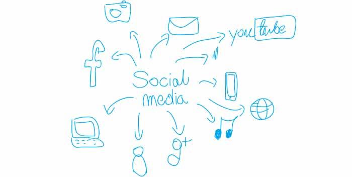 Controllare la popolarità di un sito