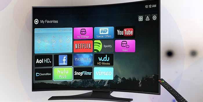 Come scegliere un televisore